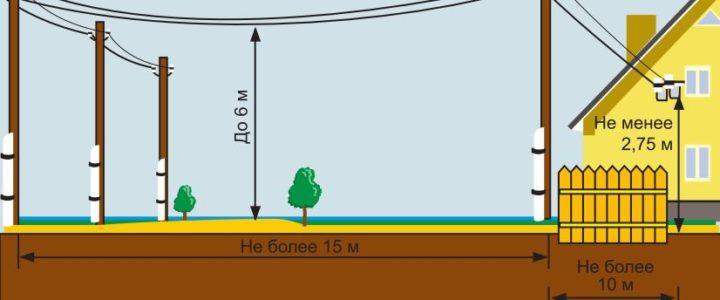 Подведение электропроводки к загородному дому